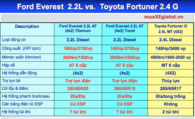 everest-22-vs-fortuner-24-0