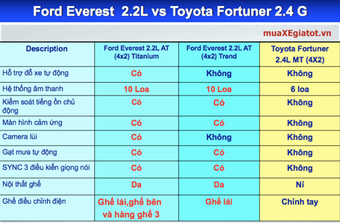 everest-22-vs-fortuner-24-1